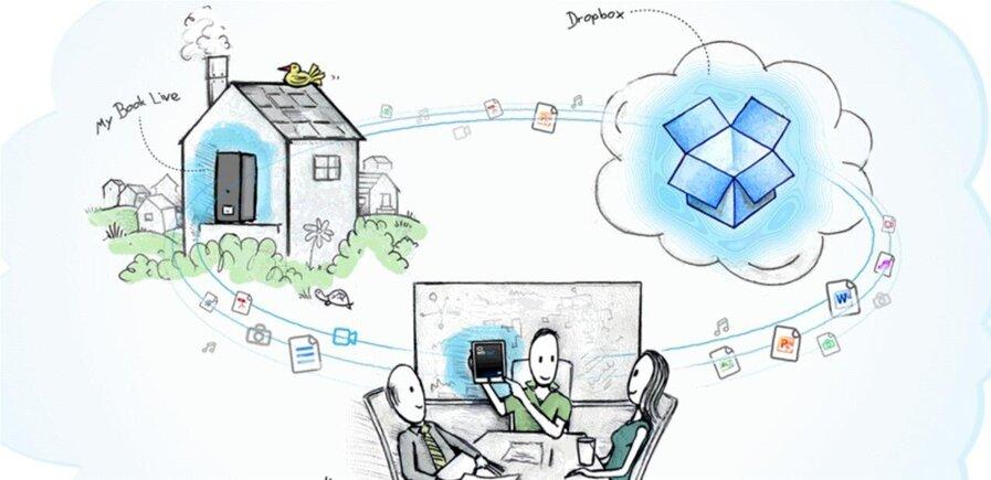 NAS WD My Cloud EX4 : synchronisation Dropbox, mais fin du