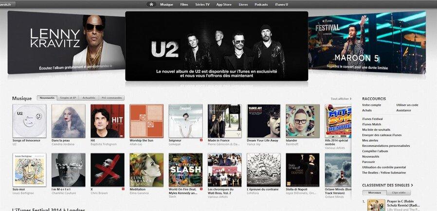 U2 Sur Itunes De La Grogne Des Utilisateurs A L Outil De