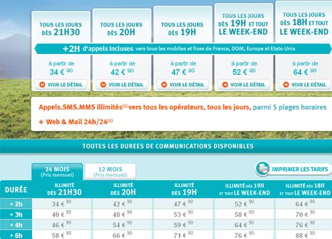 Bouygues Telecom Neo