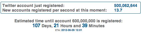 Twitter 500 millions
