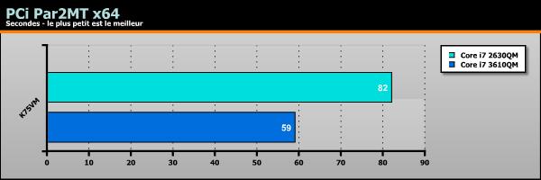 ASUS K75VM PCI Par2MT