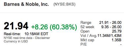 Barnes & Noble bourse 30 avril 2012