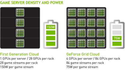 GeForce GRID