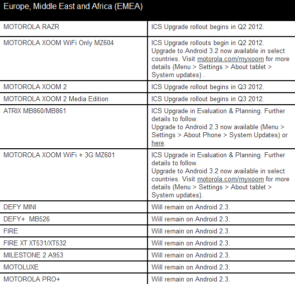EDITION SAT4ALL TÉLÉCHARGER 3.4 ALTDVB
