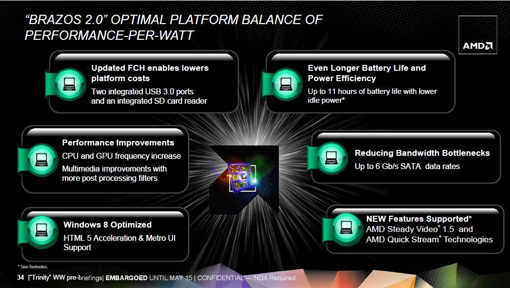 [Computex] AMD ajoute l'E1-1200 à sa plateforme Brazos 2.0