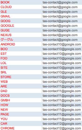 TLD Google