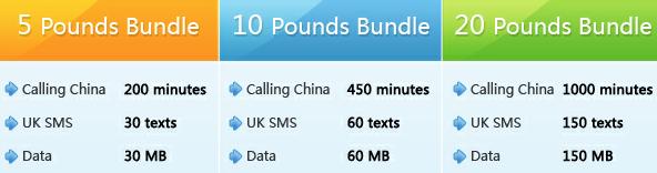 China Telecom UK