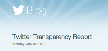 twitter transparency report blog