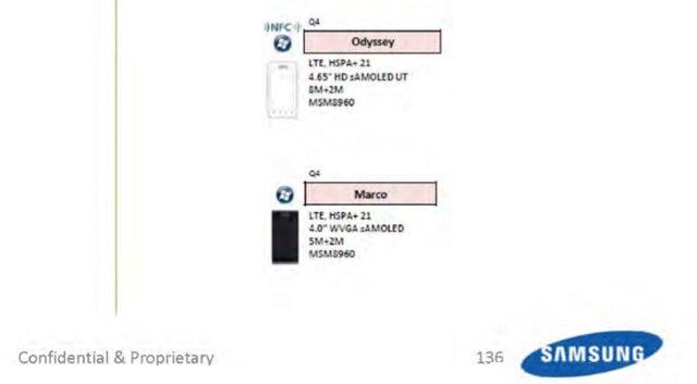 Samsung prépare deux Windows Phone 8 : l'Odyssey et le Marco