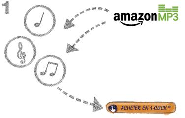 Amazon Cloud Player arrive en France, les applications Android et
