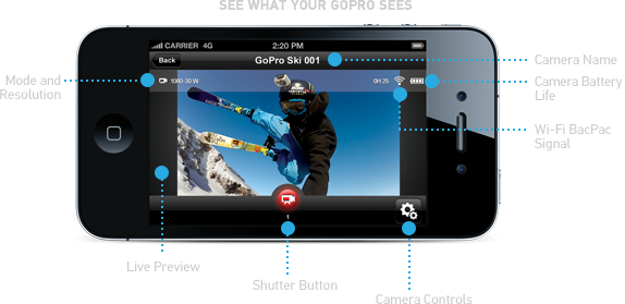 gopro application camera HD Hero