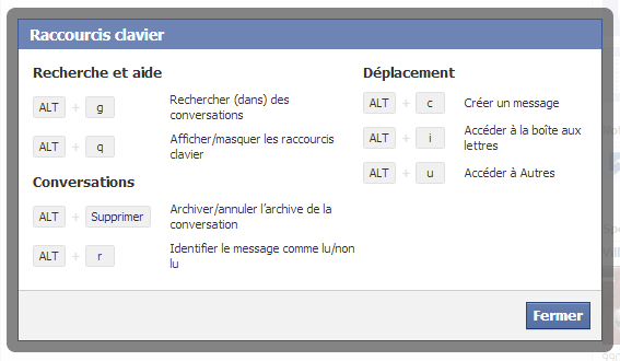 Facebook Messagerie Octobre 2012