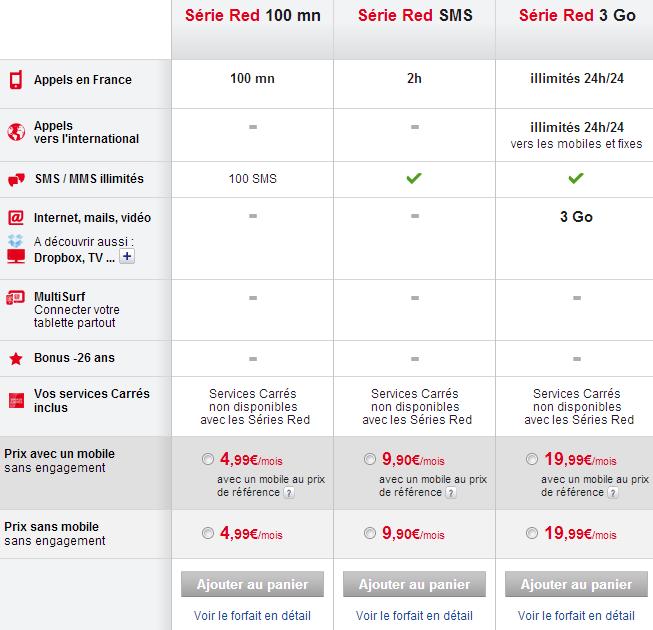 Red de SFR : 100 minutes et 100 SMS pour moins de 5 € par mois