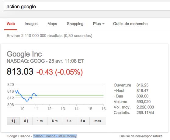 Google action