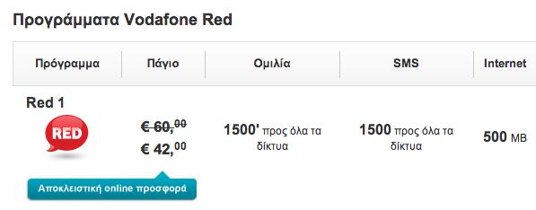 Mobiles tarifs Europe Grèce