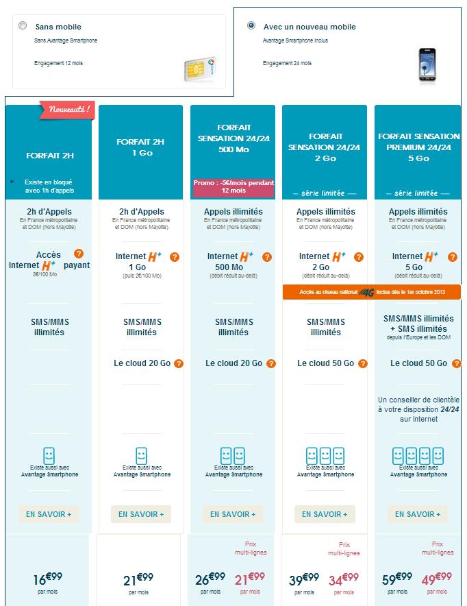 4G Orange Bouygues Telecom
