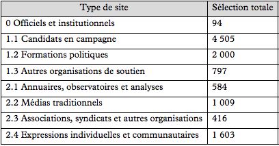 bnf bilan 2012