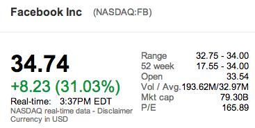 Facebook bourse 25 juillet 2013