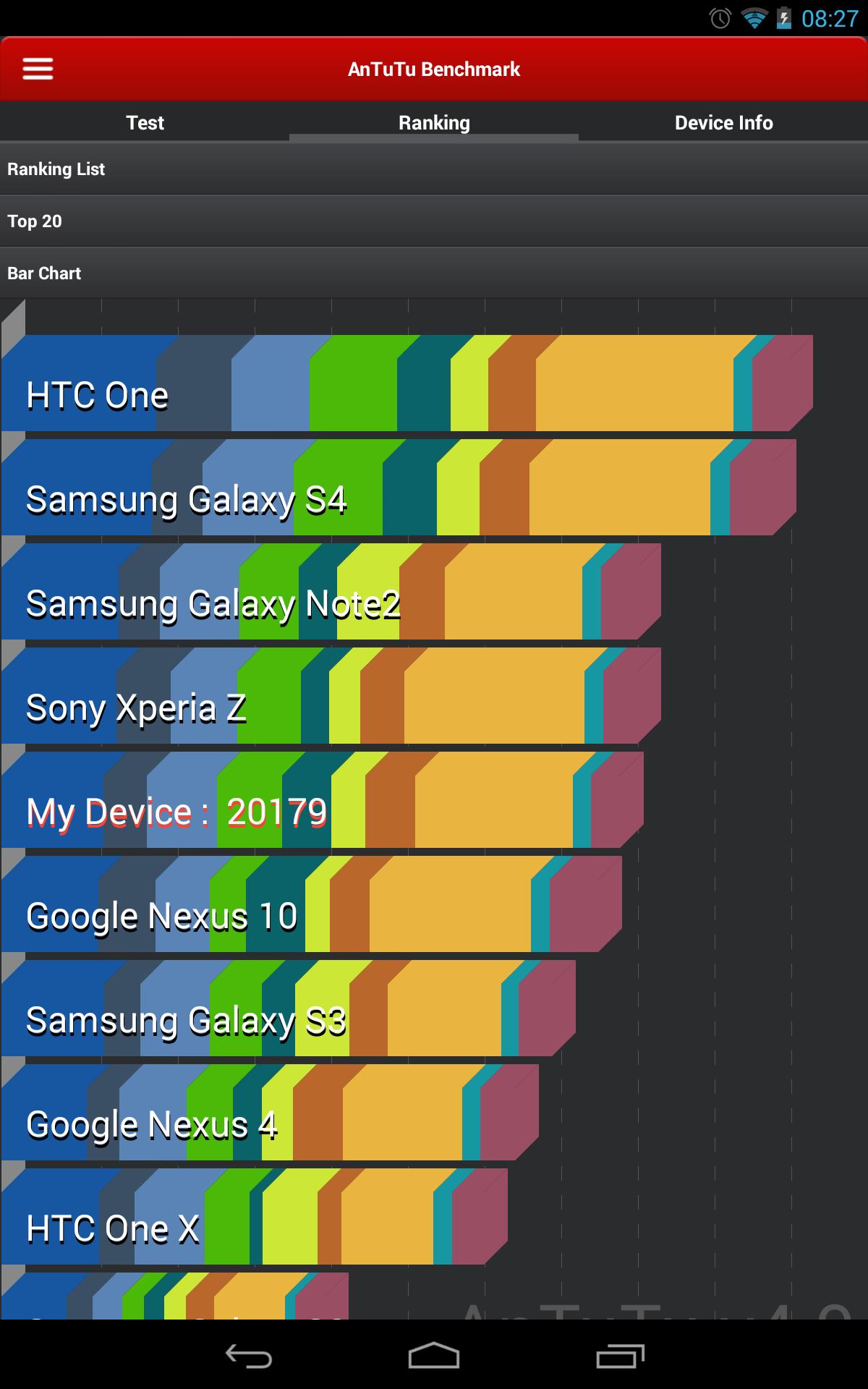 AnTuTu Nexus 7