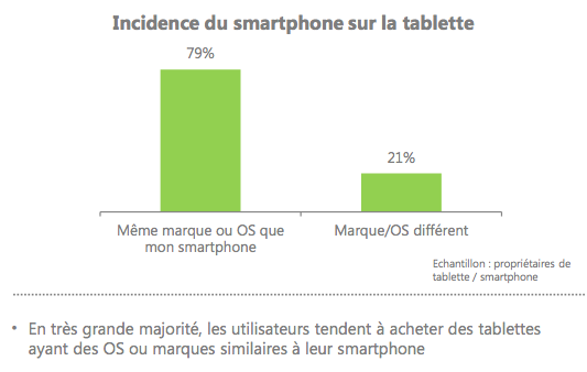 Deloitte mobile 2013