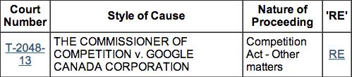Google Canada antitrust
