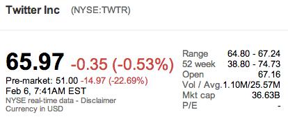 Twitter bourse