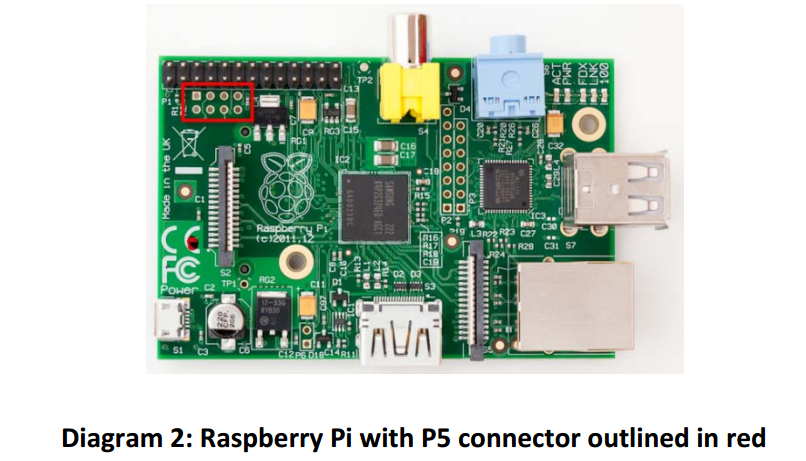Raspberry Pi carte son
