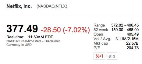 Netflix Facebook bourse