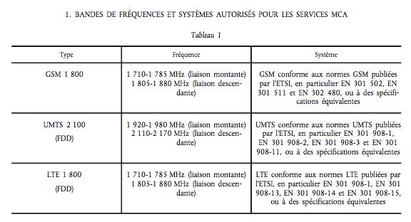 3G 4G Avions