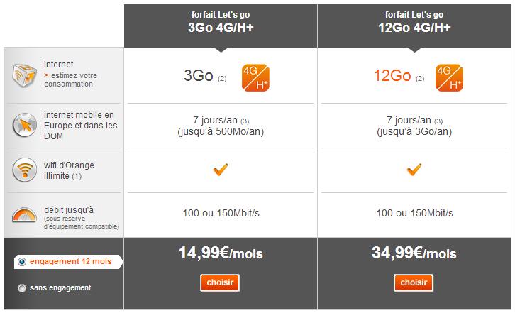 let 39 s go d 39 orange roaming en europe et jusqu 39 12 go de 4g pour 34 99. Black Bedroom Furniture Sets. Home Design Ideas