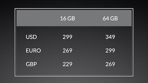 OnePlus One prix