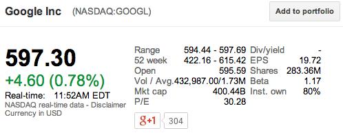 Google finance 400 milliards