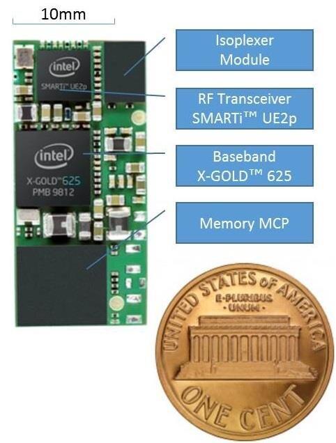 Modem 3G Intel