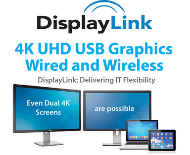 DisplayLink Dual 4K