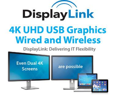 DisplayLink Dual 4K