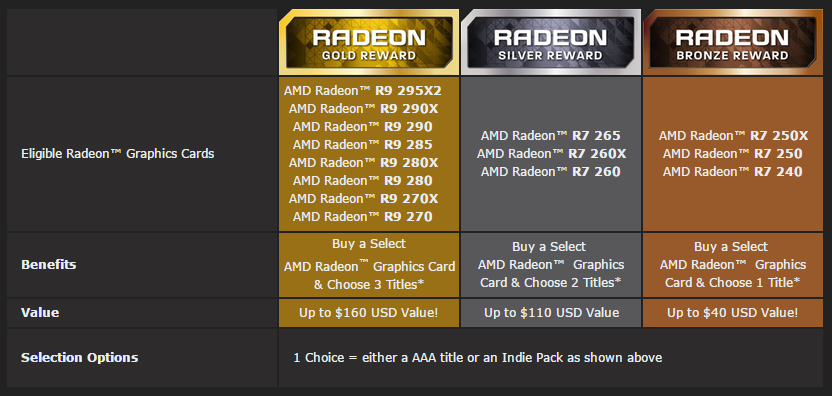 AMD Never Settle Space