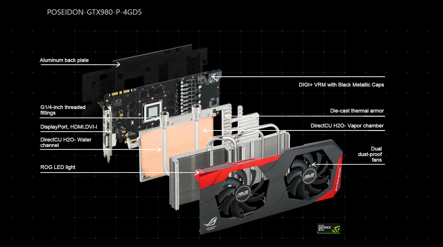 GeForce GTX 980 Poseidon