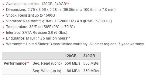 SSD Plus SanDisk
