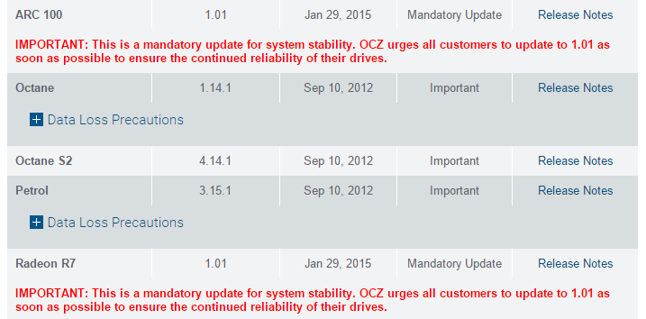 Firmware SSD OCZ