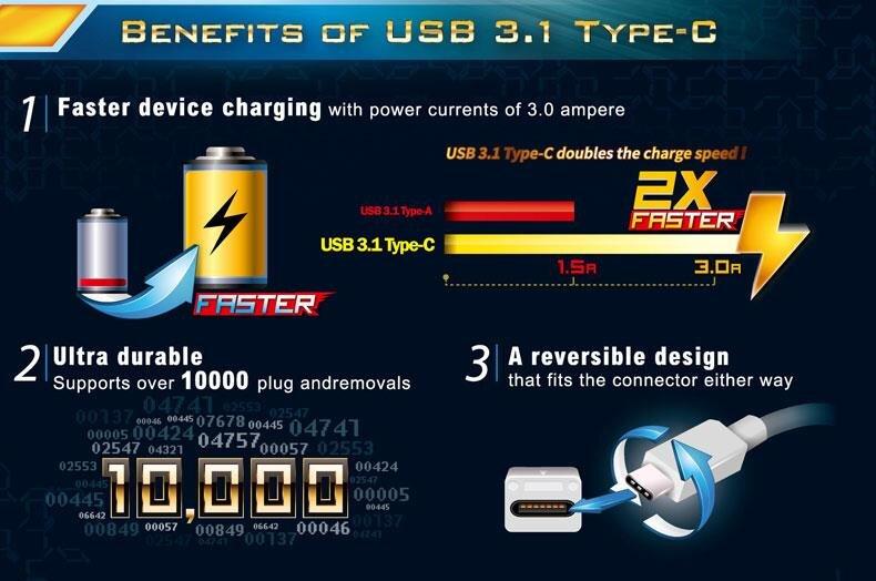 ASrock USB 3.1