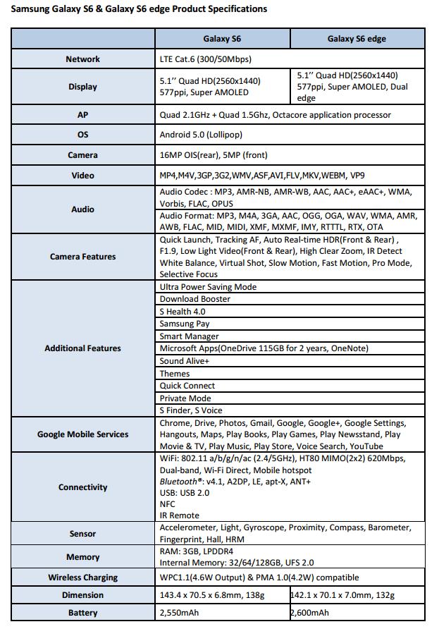 Samsung Galaxy S6 Edge S6