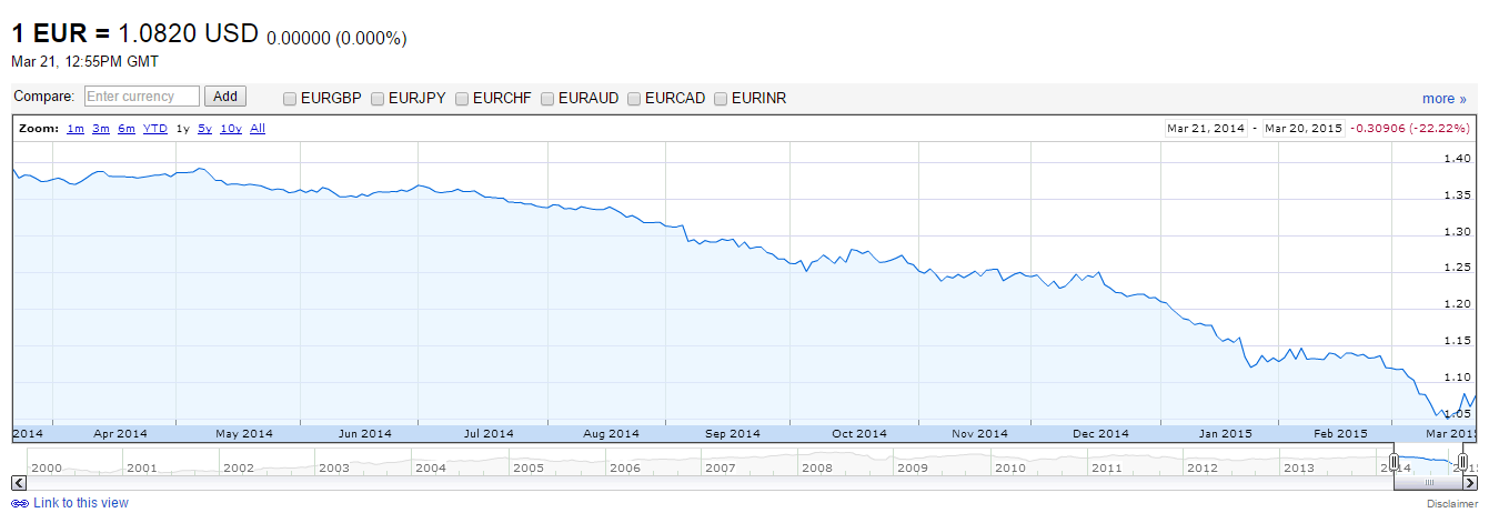 Google finance euro / T mobile phone top up