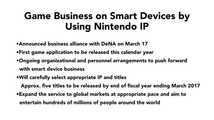 Nintendo Slide DeNA