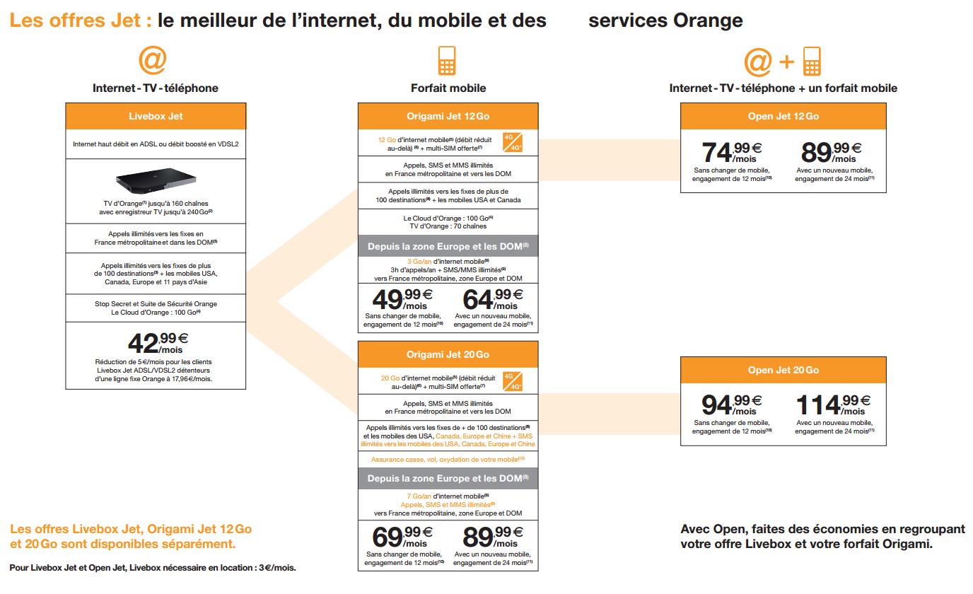 nouvelles offres orange hausse du fair use ajustement du roaming et disparition d 39 ocs. Black Bedroom Furniture Sets. Home Design Ideas