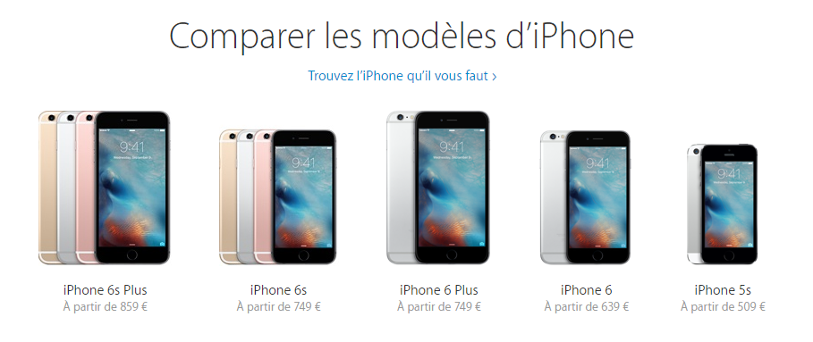 Taille Iphone  S Plus