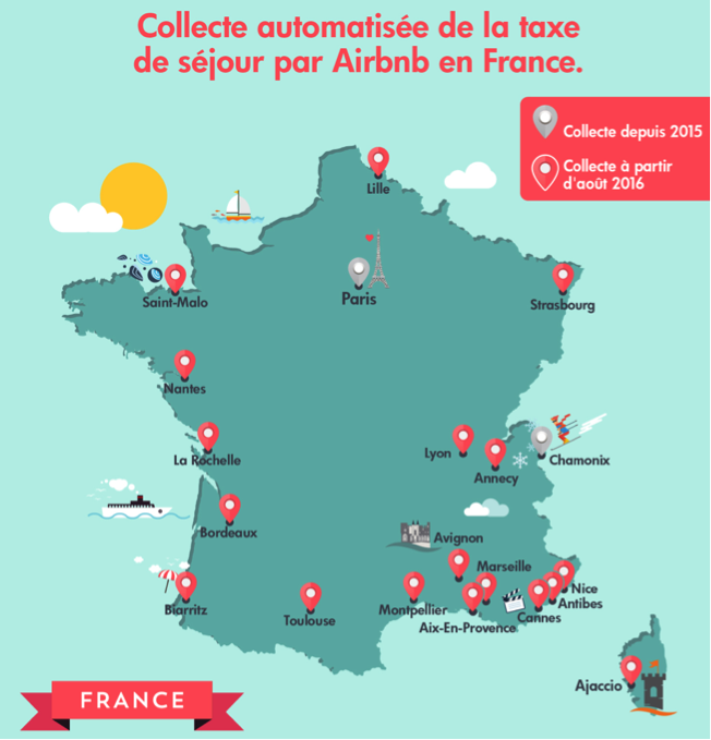 airbnb taxe
