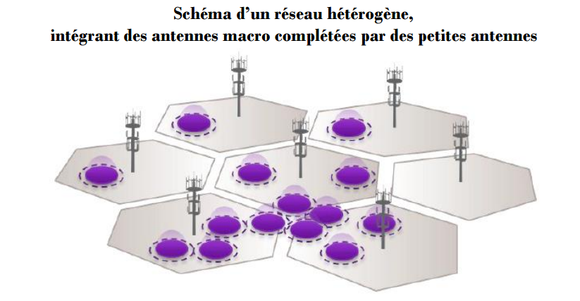 ANFR petites antennes