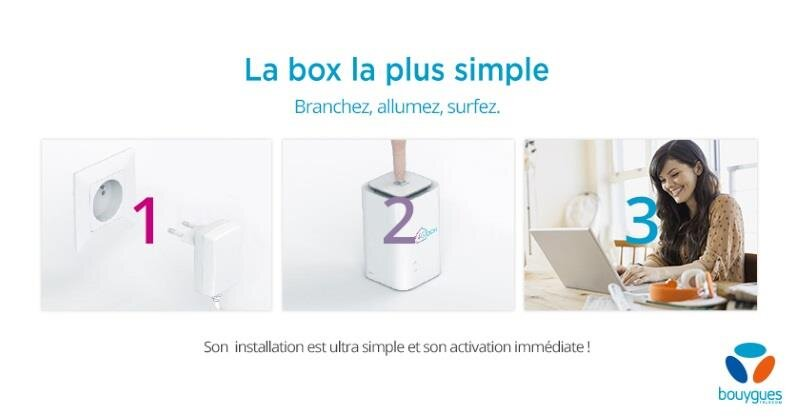 4G Box Bouygues Telecom