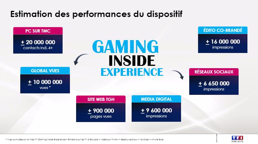 Une télé-réalité sur l'eSport bientôt sur TMC — Gaming Inside Experience