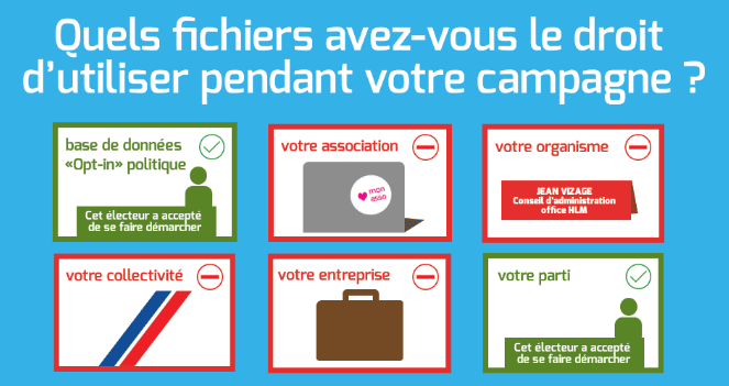 CNIL Elections legislatives